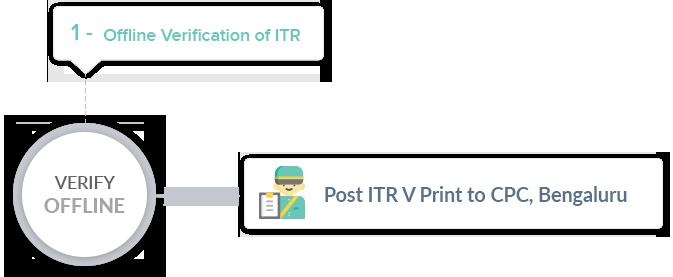 Offline ITR