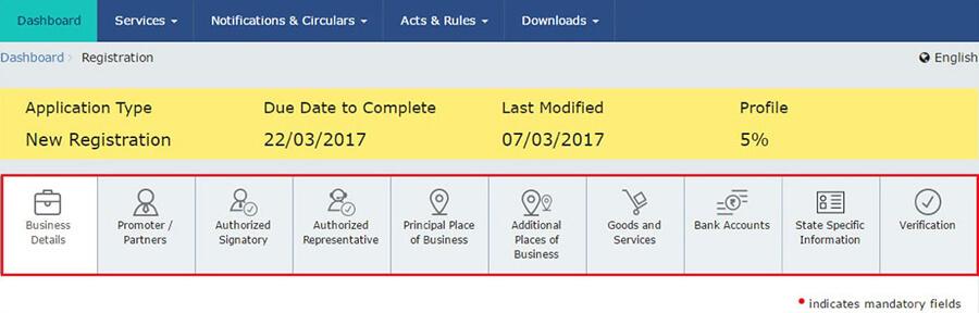 GST portal login details