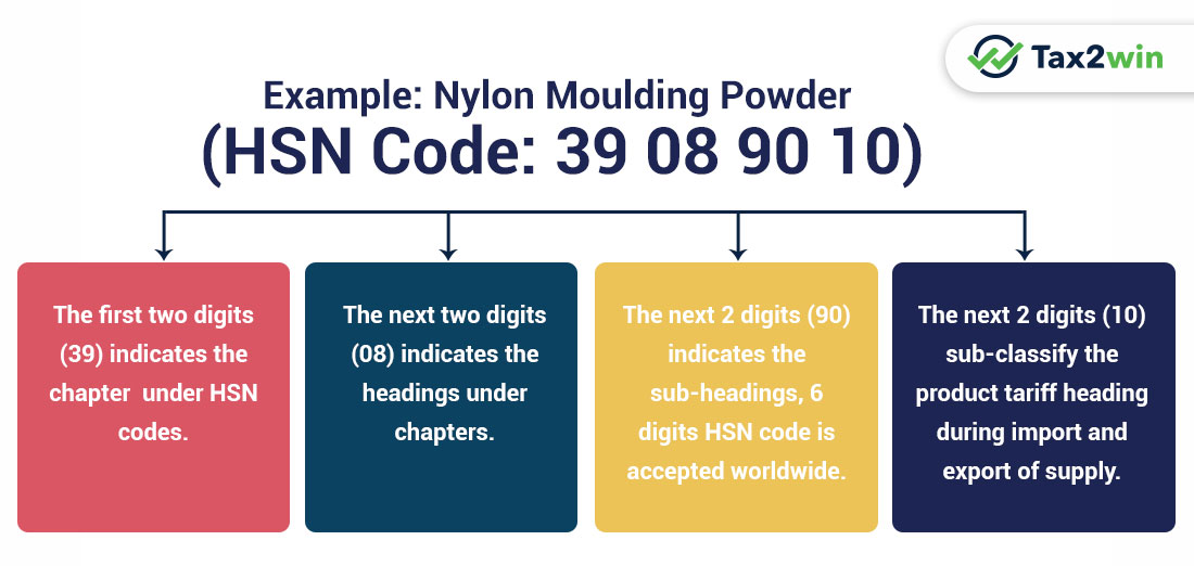 Example-Nylon-Moulding-Powder