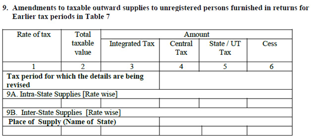 Amendments-to-taxable-outward