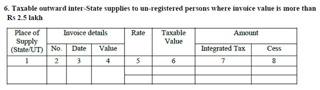 Taxable-outward-inter-State