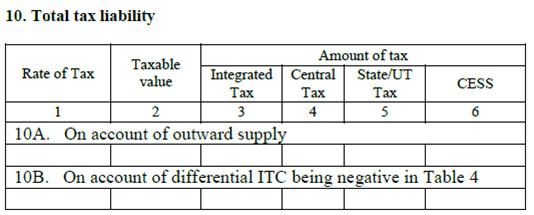 Total-Tax-Liability
