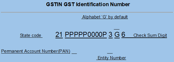 Goods and Service Tax  Identification Number