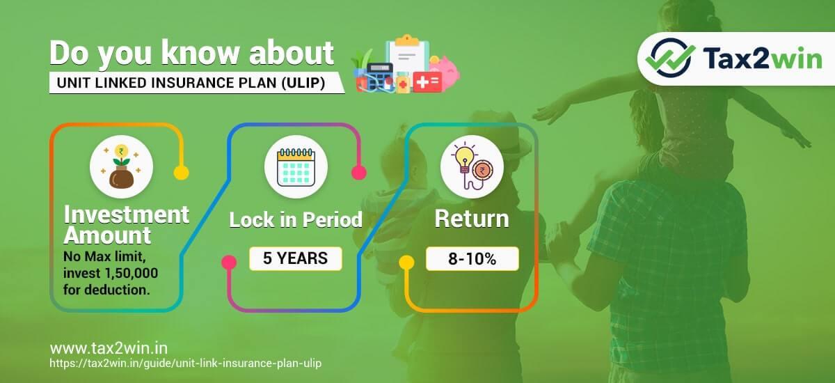 ULIP - Unit Linked Insurance Plan