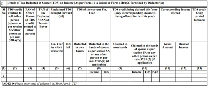 Form 16A or Form 16B