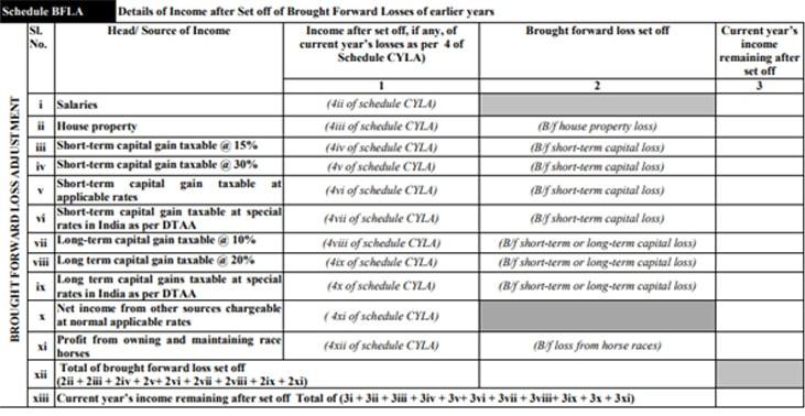 Schedule BFLA